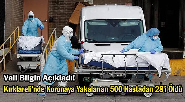 Kırklareli'nde Koronaya Yakalanan 500 Hastadan 28'i Öldü