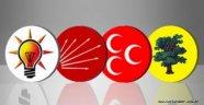 Çorlu ve Türkiye Geneli 1 Kasım 2015 seçim sonuçları